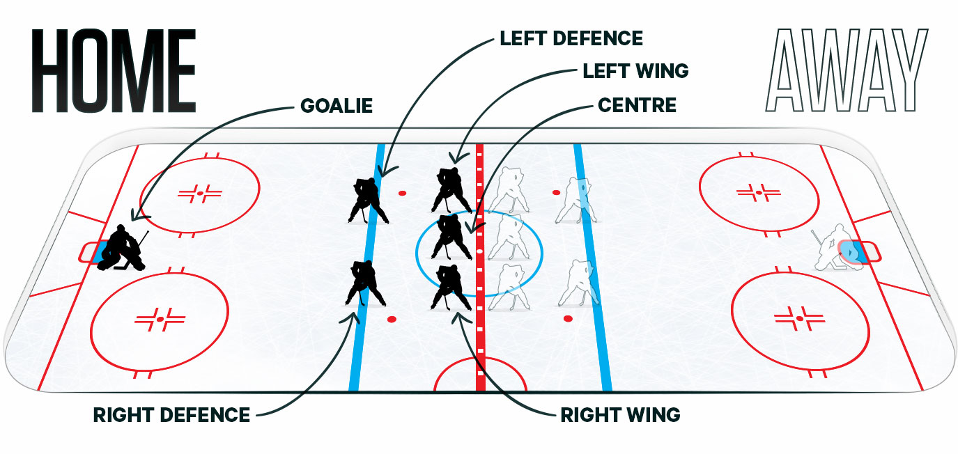 HOCKEY-101_POSITIONS-2