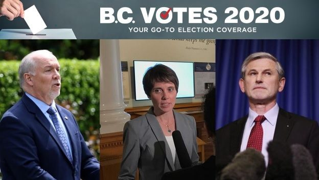 BC Election – Live Results